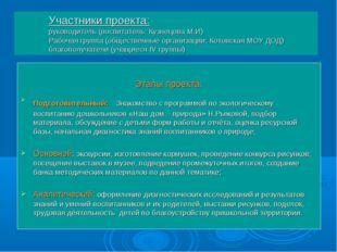 Участники проекта: руководитель (воспитатель: Кузнецова М.И) Рабочая группа (