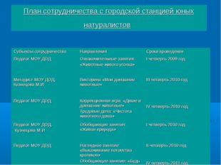 План сотрудничества с городской станцией юных натуралистов Субъекты сотруднич