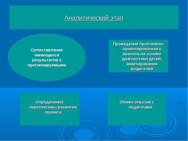 Аналитический этап Проведение проблемно-ориентированного анализа на основе ди...