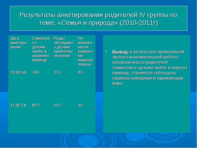 Результаты анкетирования родителей IV группы по теме: «Семья и природа» (2010...