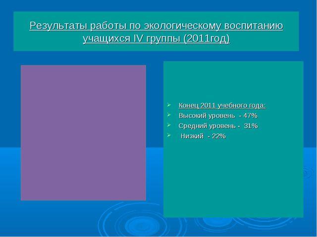 Результаты работы по экологическому воспитанию учащихся IV группы (2011год) К...