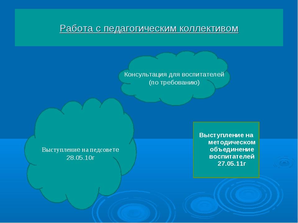 Работа с педагогическим коллективом Выступление на методическом объединение в...