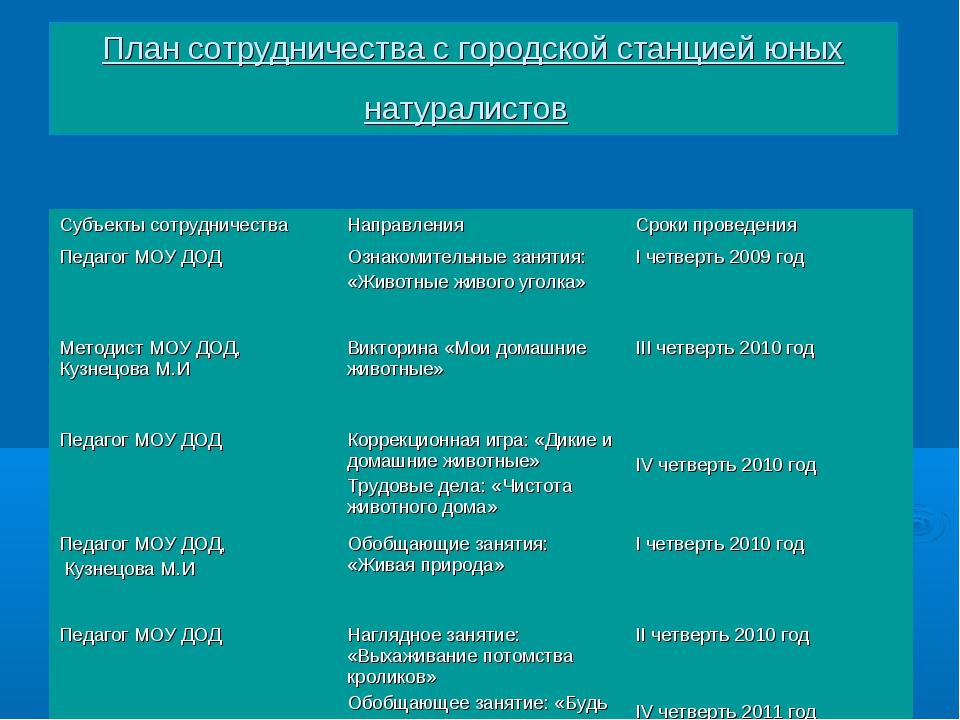 План сотрудничества с городской станцией юных натуралистов Субъекты сотруднич...