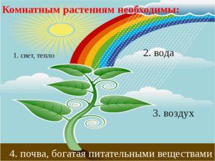 Комнатным растениям необходимы: 1. свет, тепло 4. почва, богатая питательными