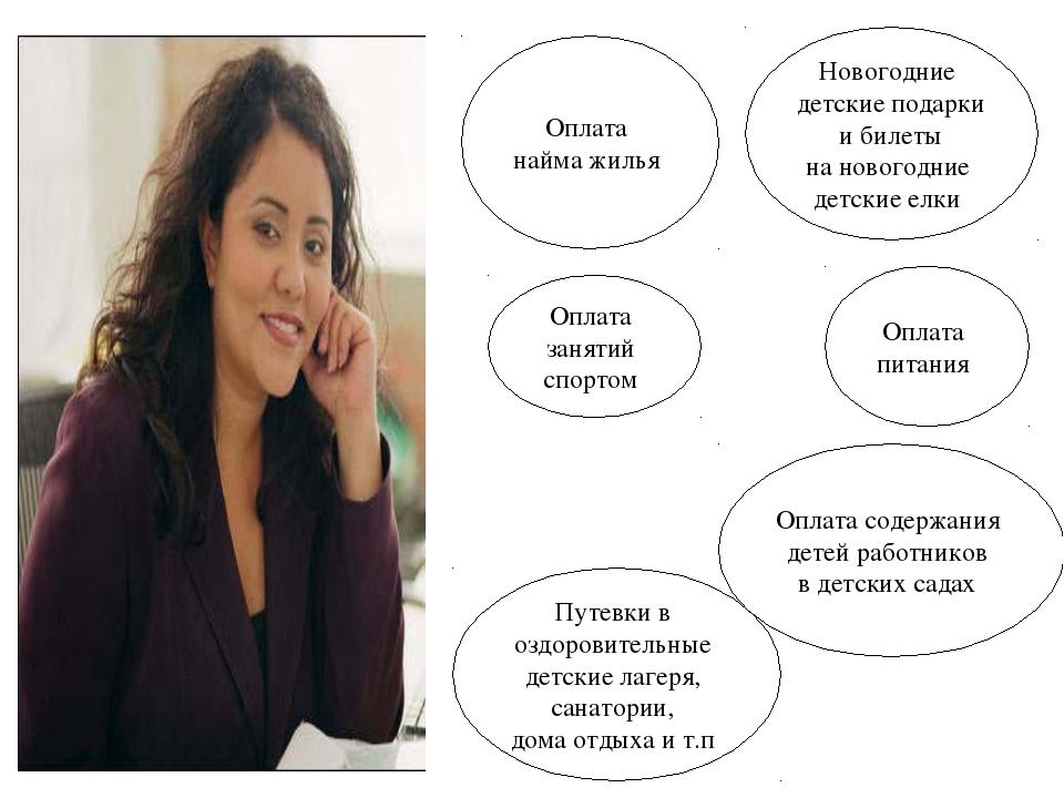 Оплата содержания детей работников в детских садах Путевки в оздоровительные...