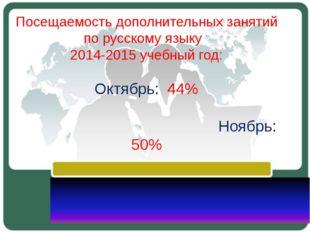 Посещаемость дополнительных занятий по русскому языку 2014-2015 учебный год: