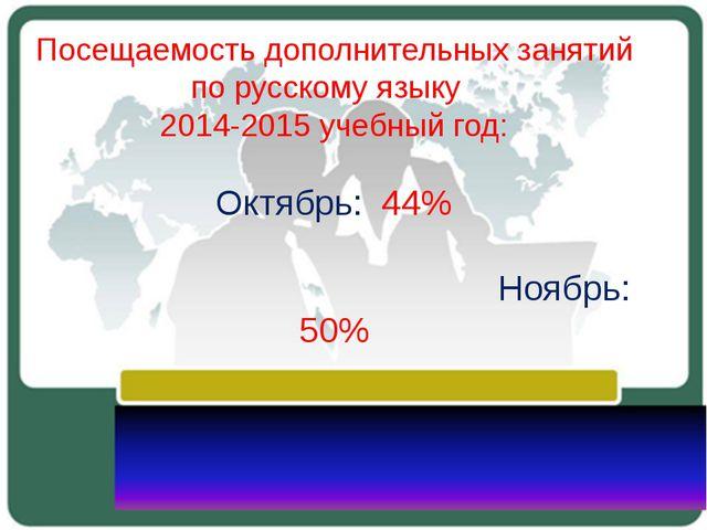 Посещаемость дополнительных занятий по русскому языку 2014-2015 учебный год:...