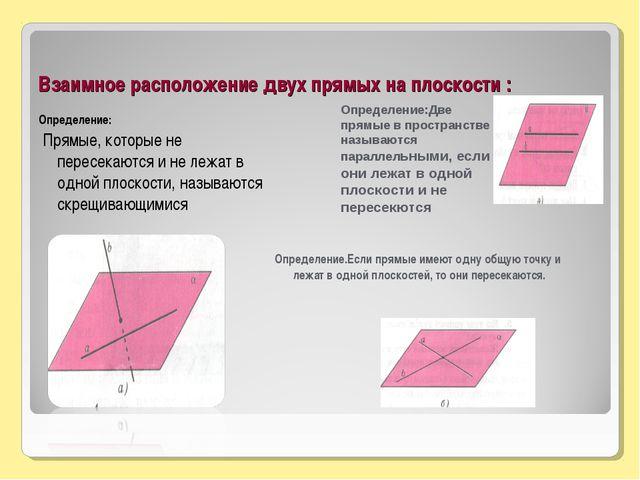 Взаимное расположение двух прямых на плоскости : Определение: Прямые, которые...