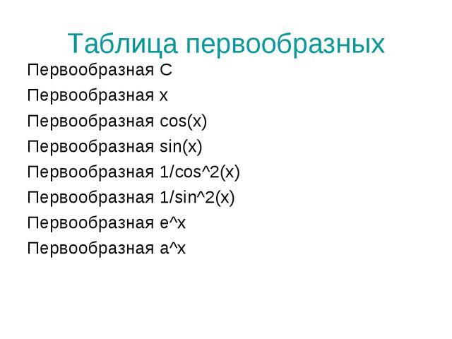 Таблица первообразных Первообразная С Первообразная х Первообразная cos(x) Пе...
