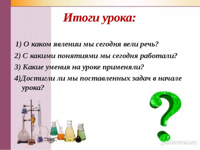 Итоги урока: 1) О каком явлении мы сегодня вели речь? 2) С какими понятиями м...
