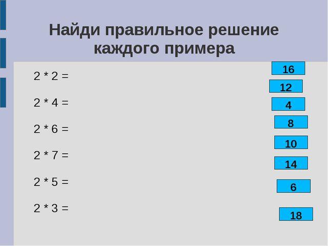 Найди правильное решение каждого примера 2 * 2 = 2 * 4 = 2 * 6 = 2 * 7 = 2 *...