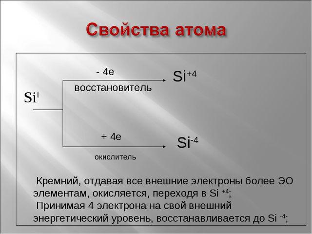 Si0 - 4е восстановитель + 4е окислитель Si+4 Si-4 Кремний, отдавая все внешн...