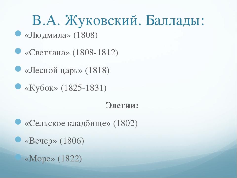 В.А. Жуковский. Баллады: «Людмила» (1808) «Светлана» (1808-1812) «Лесной царь...