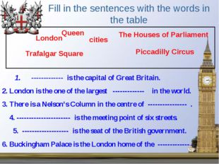 Fill in the sentences with the words in the table 1. ------------- is the cap