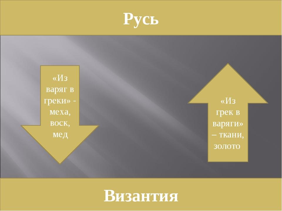 Русь Византия «Из варяг в греки» - меха, воск, мед «Из грек в варяги» – ткани...