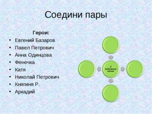 Соедини пары Герои: Евгений Базаров Павел Петрович Анна Одинцова Фенечка Катя