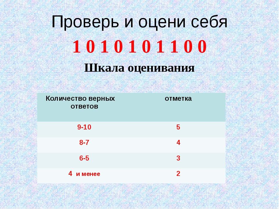 Проверь и оцени себя 1 0 1 0 1 0 1 1 0 0 Шкала оценивания Количество верных о...