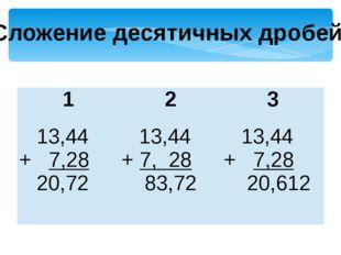 Сложение десятичных дробей. 1 2 3 13,44 +7,28 20,72 13,44 +7, 28 83,72 13,44