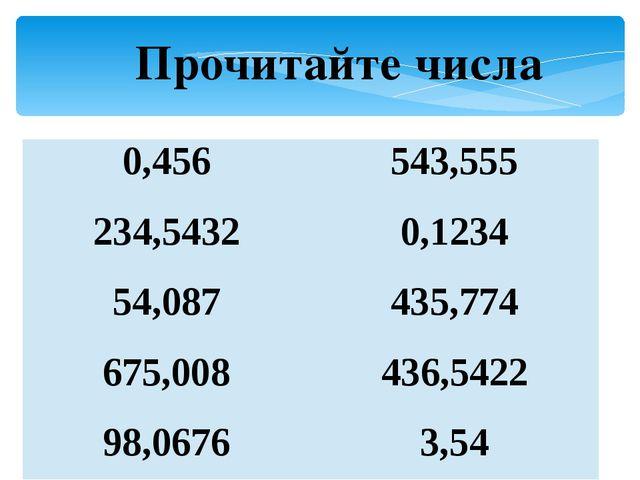 Прочитайте числа 0,456 543,555 234,5432 0,1234 54,087 435,774 675,008 436,542...