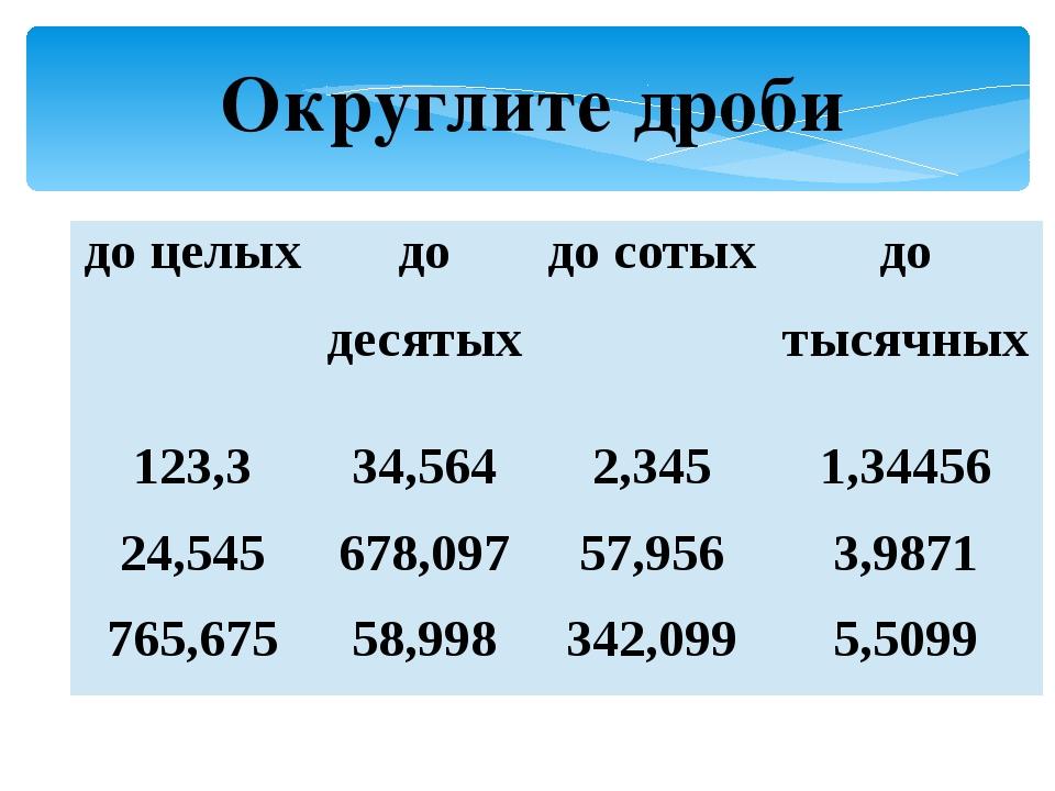 Округлите дроби до целых до десятых до сотых до тысячных 123,3 34,564 2,345 1...