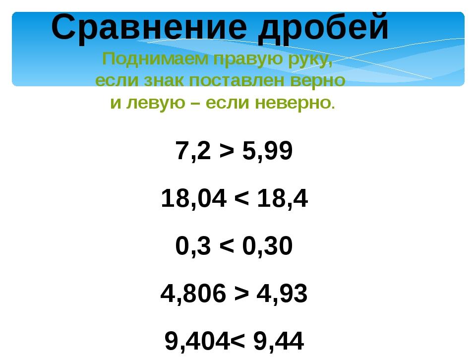 7,2 > 5,99 18,04 < 18,4 0,3 < 0,30 4,806 > 4,93 9,404< 9,44 7,040 = 7,04 Срав...