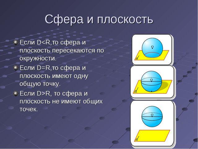 Сфера и плоскость Если DR, то сфера и плоскость не имеют общих точек.