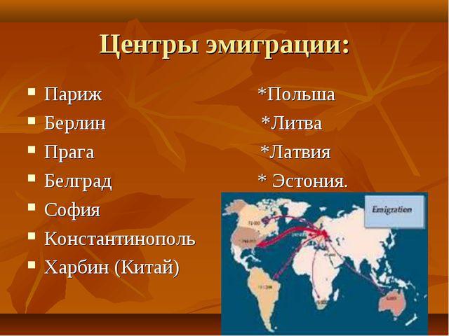 Центры эмиграции: Париж *Польша Берлин *Литва Прага *Латвия Белград * Эстония...