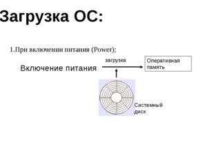 При включении питания (Power); Системный диск Включение питания загрузка Опер