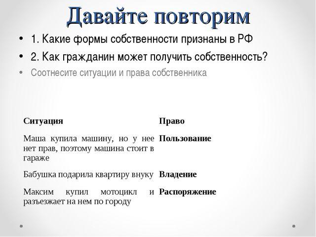 Давайте повторим 1. Какие формы собственности признаны в РФ 2. Как гражданин...