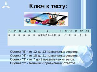 """Ключ к тесту: Количество вопросов в тесте: 13 Оценка """"5"""" - от 12 до 13 правил"""