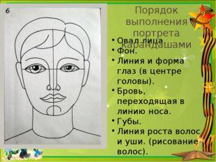 Овал лица. Фон. Линия и форма глаз (в центре головы). Бровь, переходящая в ли