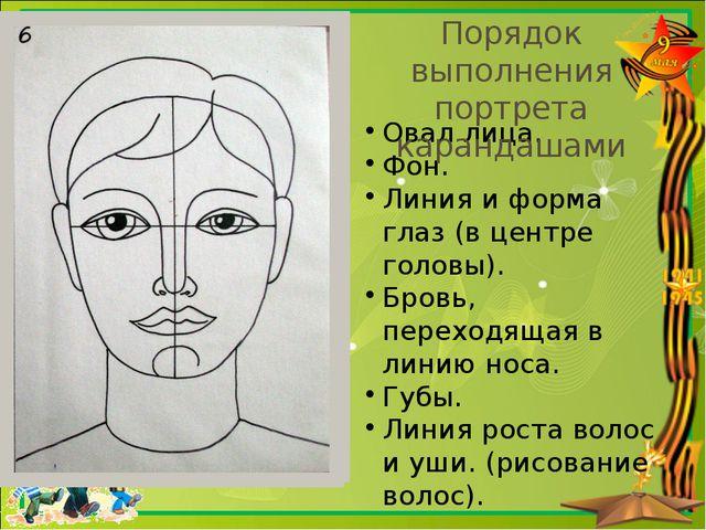 Овал лица. Фон. Линия и форма глаз (в центре головы). Бровь, переходящая в ли...