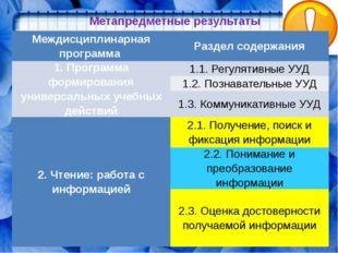 Метапредметные результаты Междисциплинарная программа Раздел содержания 1. Пр