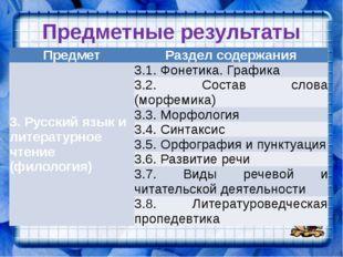 Предметные результаты Предмет Раздел содержания 3. Русский язык и литературно