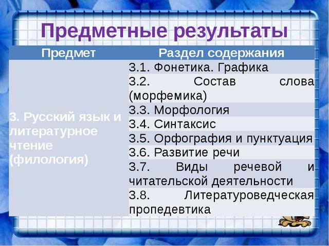 Предметные результаты Предмет Раздел содержания 3. Русский язык и литературно...