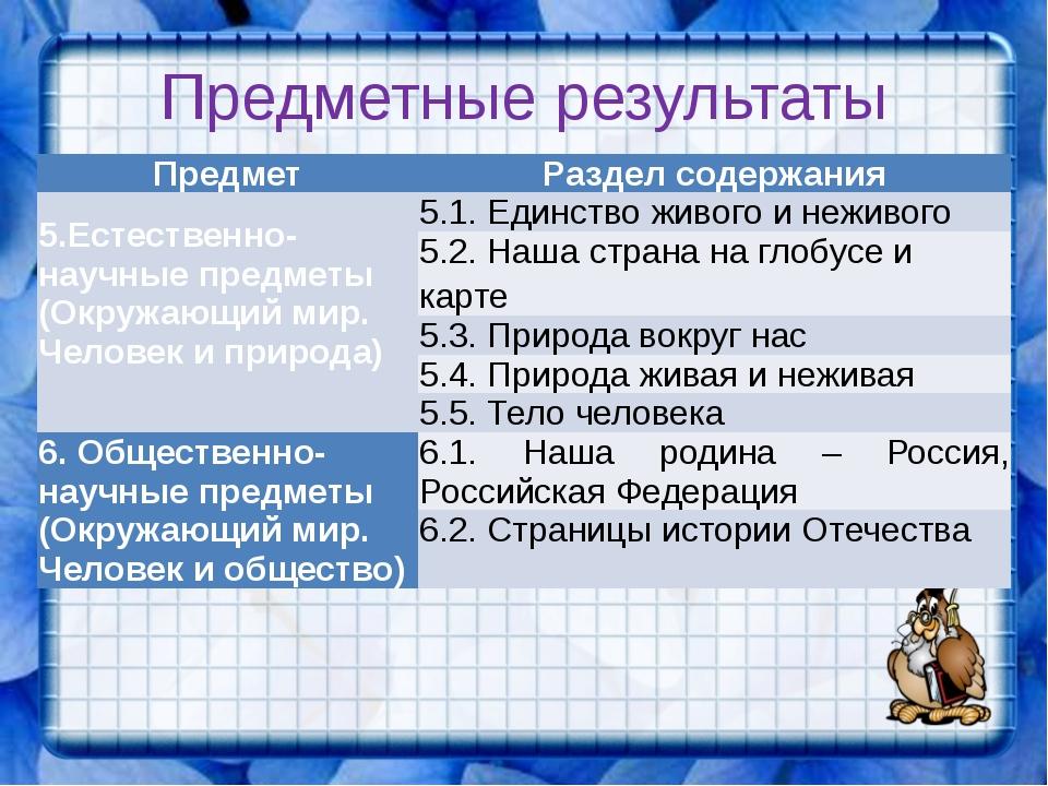 Предметные результаты Предмет Раздел содержания 5.Естественно-научные предмет...