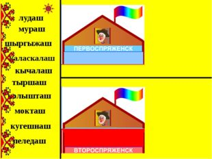 Оршанка район Тошто Крешын эрге – Я.П.Майоров-Шкетан. Яков Павлович Майоров