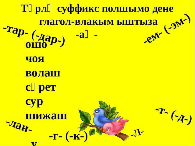 Глагол Неопределенный формо Аклыме формо Суффикс -аш, -ман Игылтме формо Ныжы...