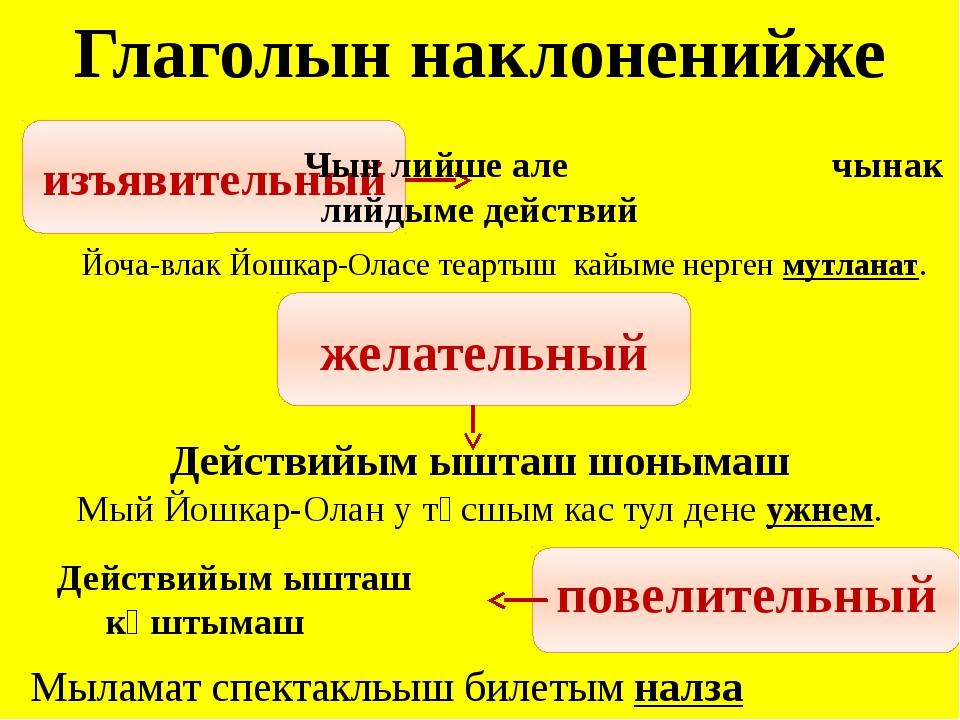 Тӱрлӧ суффикс полшымо дене глагол-влакым ыштыза -аҥ- -г- (-к-) -тар- (-дар-)...