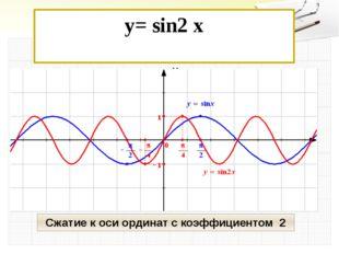 y= sin2 x Сжатие к оси ординат с коэффициентом 2 У Х