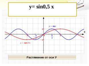 y= sin0,5 x  Растяжение от оси У Х У