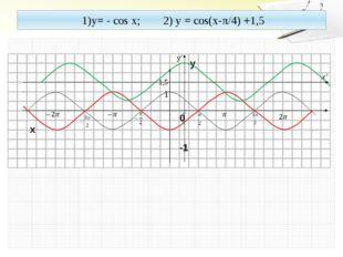 1)y= - cos x; 2) y = cos(x-π/4) +1,5 y 0 x -1