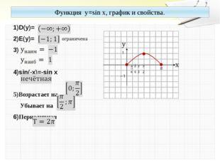 Функция y=sin x, график и свойства. 1)D(y)= 2)E(y)= 3) 4)sin(-x)=-sin x 5)Воз
