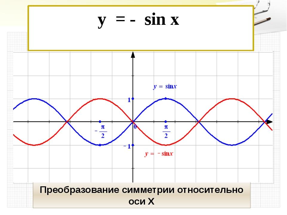 y = - sin x  Преобразование симметрии относительно оси Х У Х