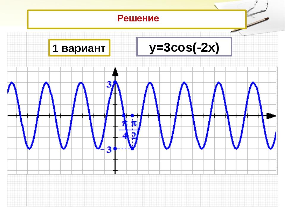 Решение  1 вариант у=3cos(-2x) У Х