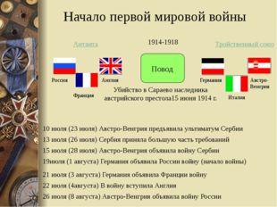 Начало первой мировой войны Антанта Тройственный союз Повод Убийство в Сараев