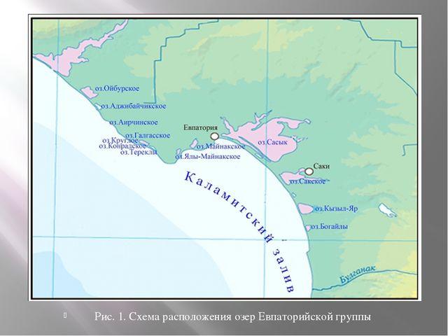 Рис. 1. Схема расположения озер Евпаторийской группы