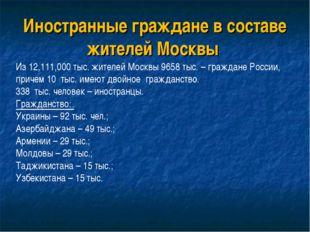 Иностранные граждане в составе жителей Москвы Из 12,111,000 тыс. жителей Моск
