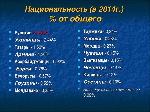 Национальность (в 2014г.) % от общего Русские - 84,83% Украинцы - 2,44% Татар...