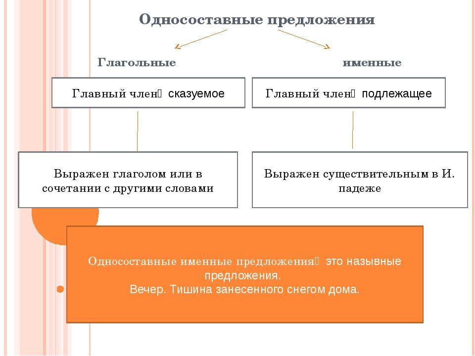 Односоставные предложения Глагольные именные Главный член‒ сказуемое Главный...